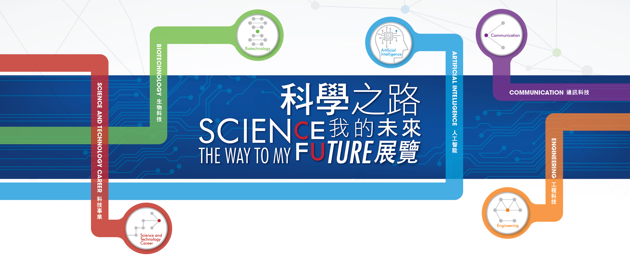 Science The Way to My Future